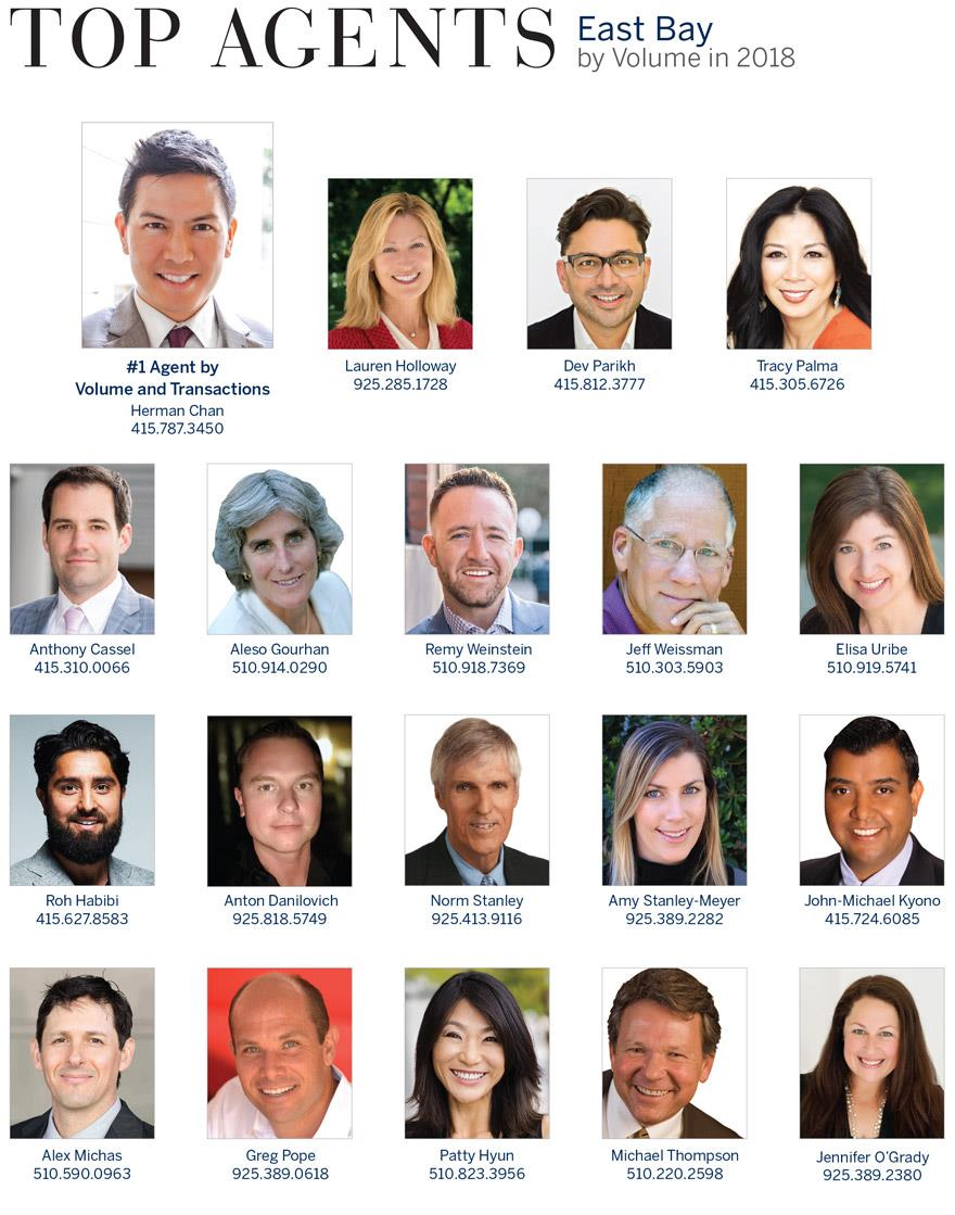 Top Producer Real Estate East Bay